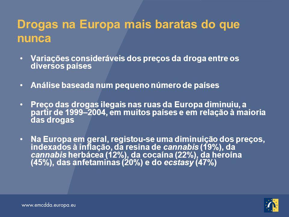 Drogas na Europa mais baratas do que nunca