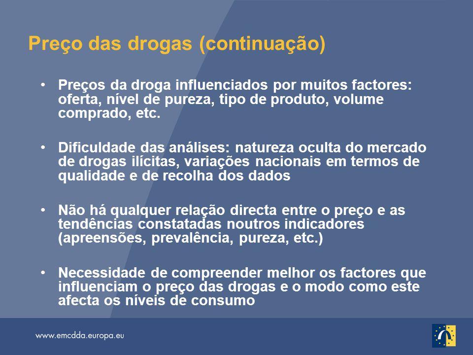 Preço das drogas (continuação)