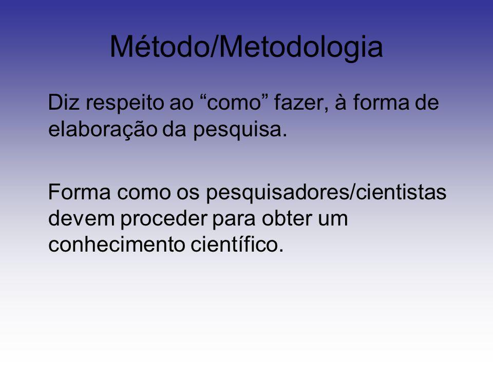 Método/Metodologia Diz respeito ao como fazer, à forma de elaboração da pesquisa.