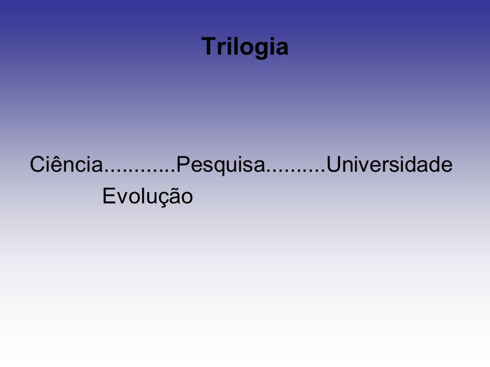 Trilogia Ciência............Pesquisa..........Universidade Evolução