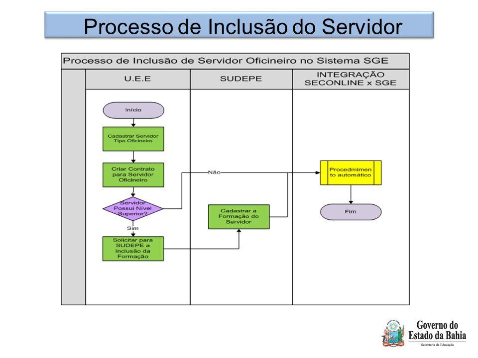 Processo de Inclusão do Servidor
