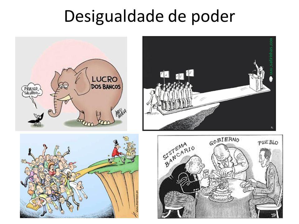 Desigualdade de poder
