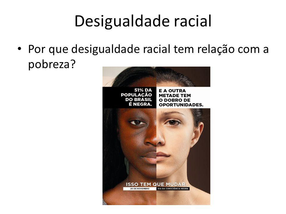 Desigualdade racial Por que desigualdade racial tem relação com a pobreza