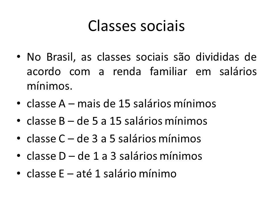 Classes sociais No Brasil, as classes sociais são divididas de acordo com a renda familiar em salários mínimos.