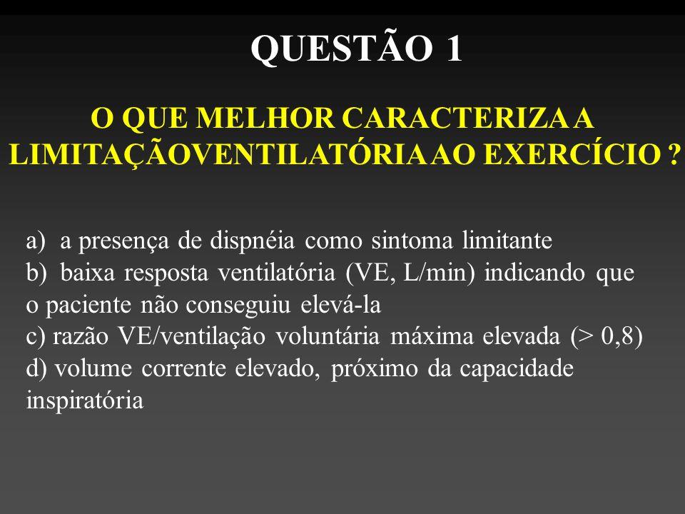 O QUE MELHOR CARACTERIZA A LIMITAÇÃOVENTILATÓRIA AO EXERCÍCIO