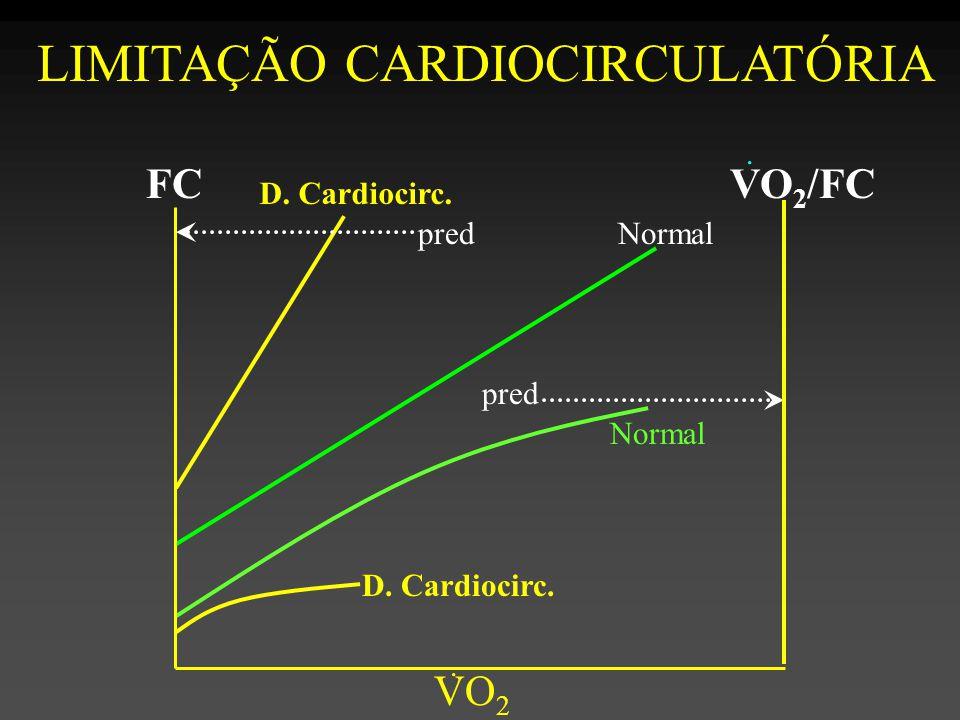 LIMITAÇÃO CARDIOCIRCULATÓRIA