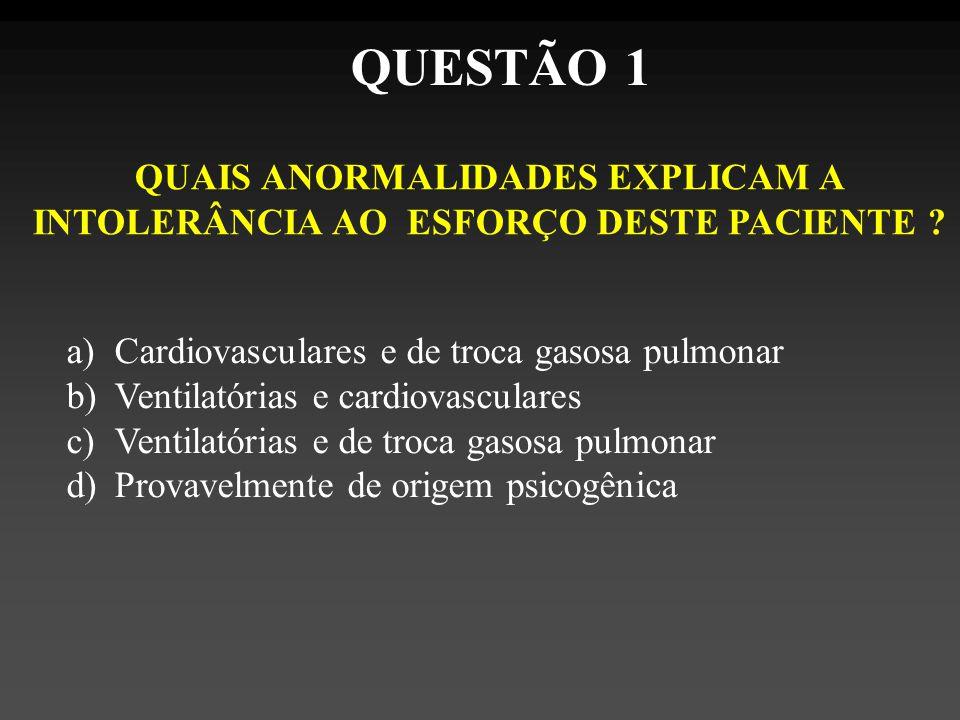QUESTÃO 1 QUAIS ANORMALIDADES EXPLICAM A