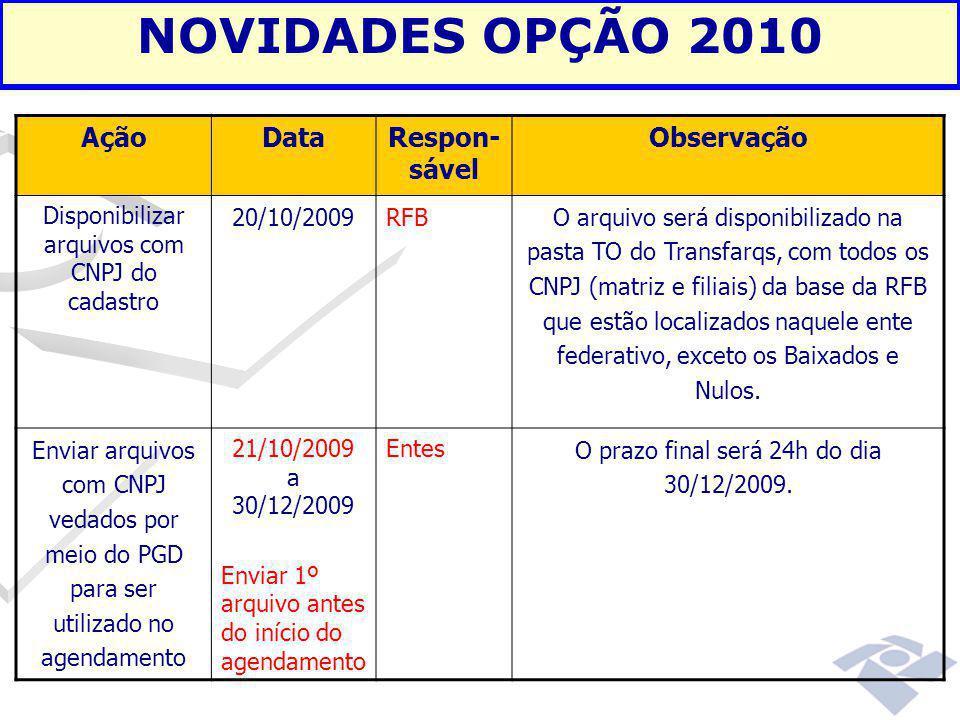 NOVIDADES OPÇÃO 2010 Ação Data Respon-sável Observação