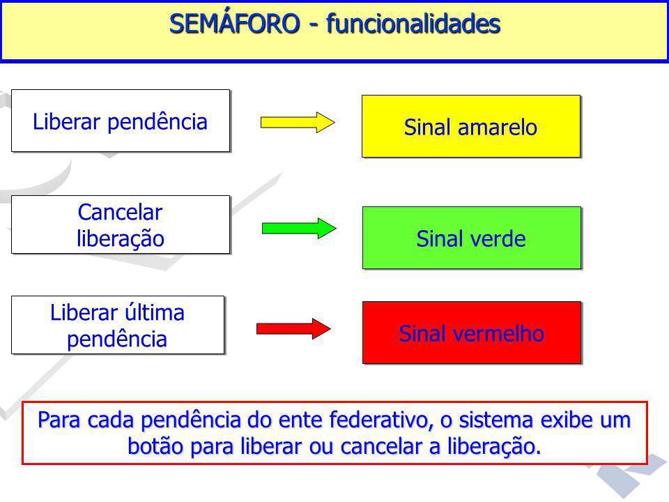 SEMÁFORO - funcionalidades