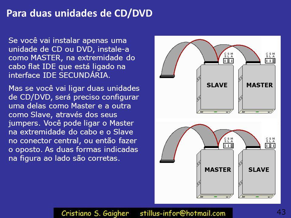 Para duas unidades de CD/DVD