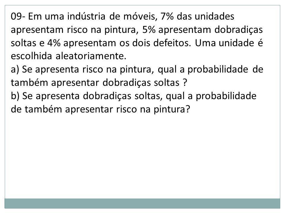 09- Em uma indústria de móveis, 7% das unidades apresentam risco na pintura, 5% apresentam dobradiças soltas e 4% apresentam os dois defeitos. Uma unidade é escolhida aleatoriamente.
