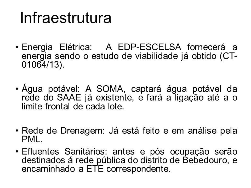 Infraestrutura Energia Elétrica: A EDP-ESCELSA fornecerá a energia sendo o estudo de viabilidade já obtido (CT- 01064/13).