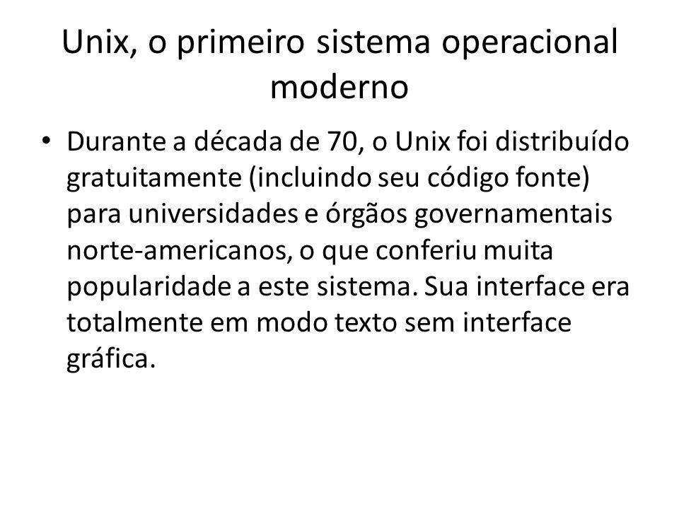 Unix, o primeiro sistema operacional moderno