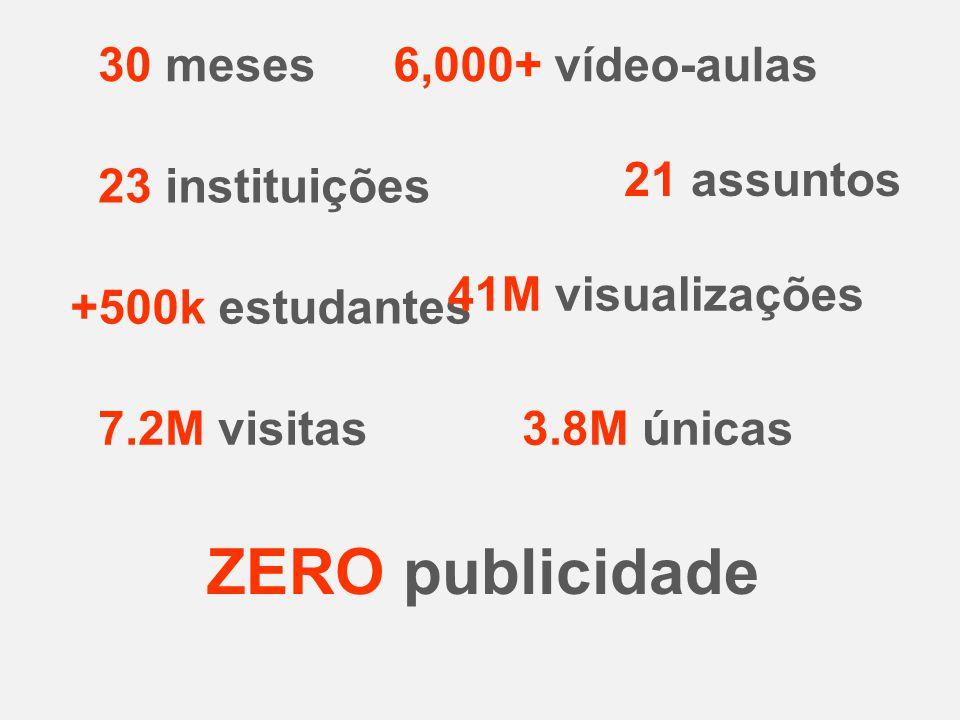 ZERO publicidade 30 meses 6,000+ vídeo-aulas 23 instituições