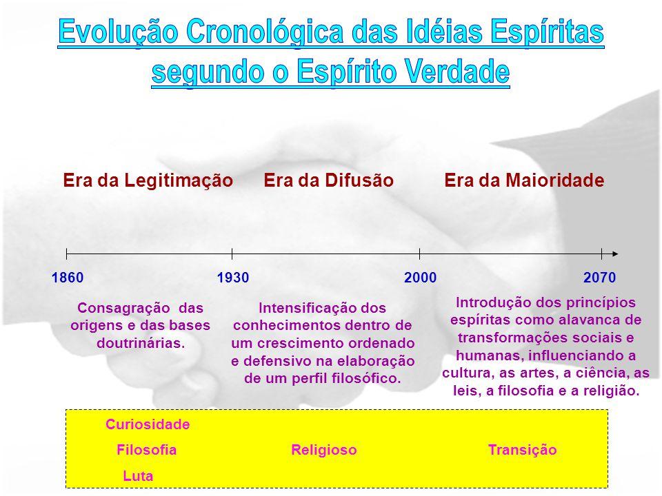 Evolução Cronológica das Idéias Espíritas segundo o Espírito Verdade