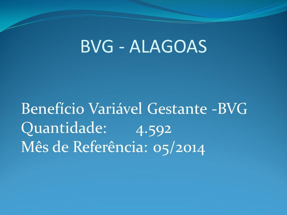 BVG - ALAGOAS Benefício Variável Gestante -BVG Quantidade: 4.592