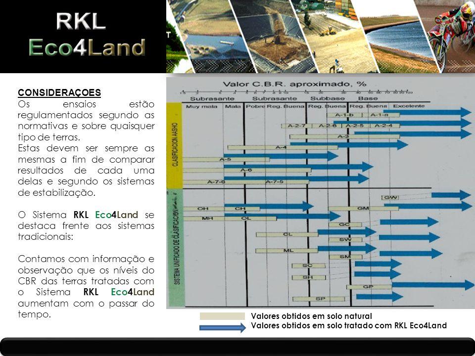 O Sistema RKL Eco4Land se destaca frente aos sistemas tradicionais: