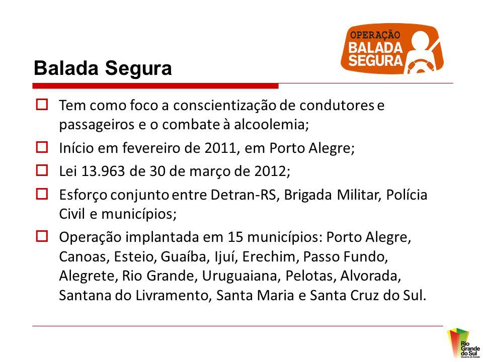Balada Segura Tem como foco a conscientização de condutores e passageiros e o combate à alcoolemia;