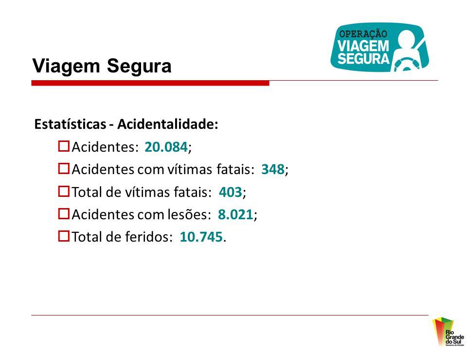 Viagem Segura Estatísticas - Acidentalidade: Acidentes: 20.084;