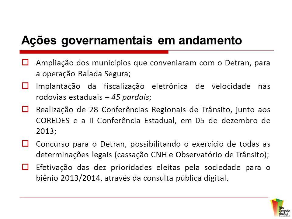 Ações governamentais em andamento