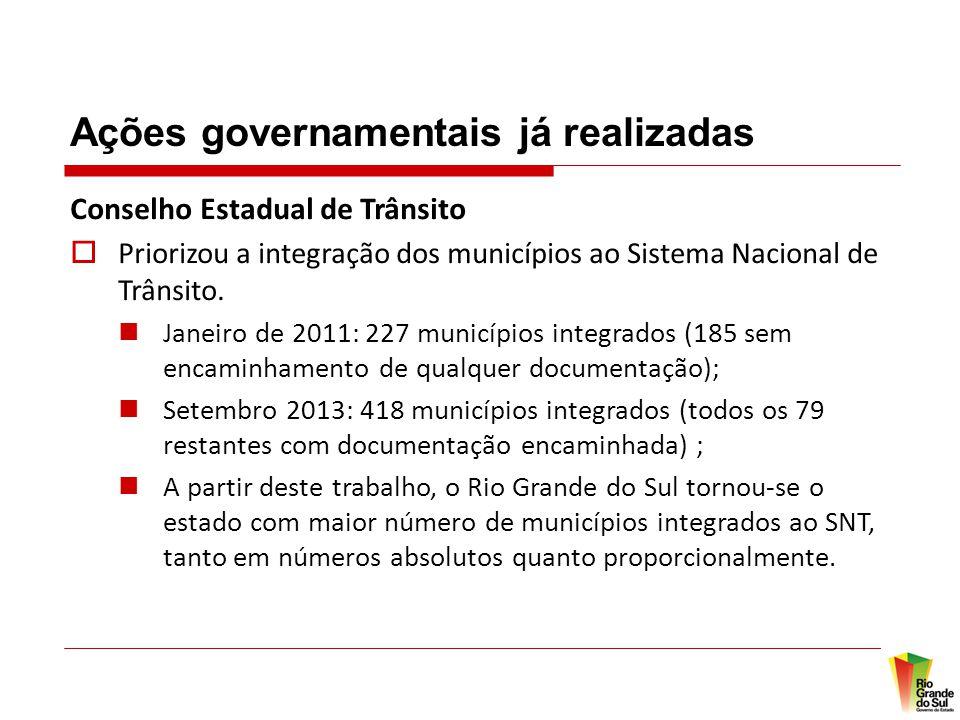 Ações governamentais já realizadas