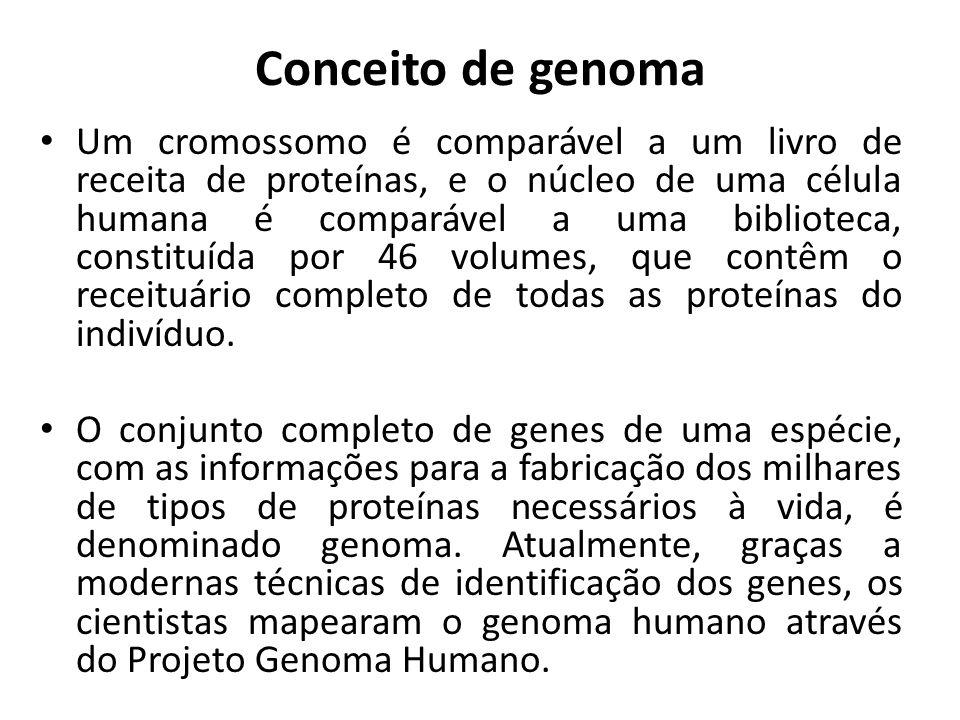 Conceito de genoma