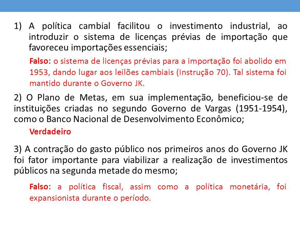 A política cambial facilitou o investimento industrial, ao introduzir o sistema de licenças prévias de importação que favoreceu importações essenciais;