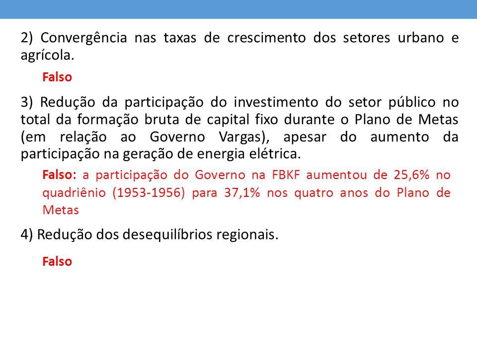 4) Redução dos desequilíbrios regionais.