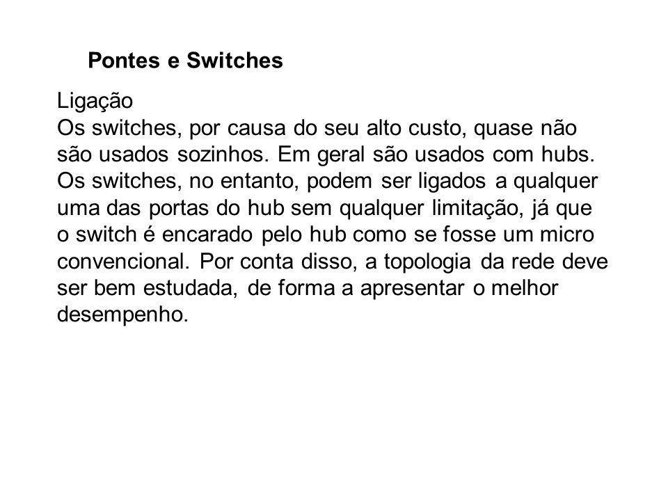 Pontes e Switches Ligação.