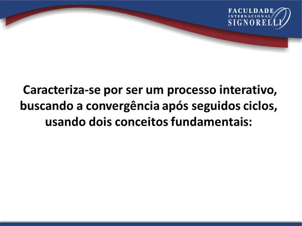 Caracteriza-se por ser um processo interativo, buscando a convergência após seguidos ciclos, usando dois conceitos fundamentais: