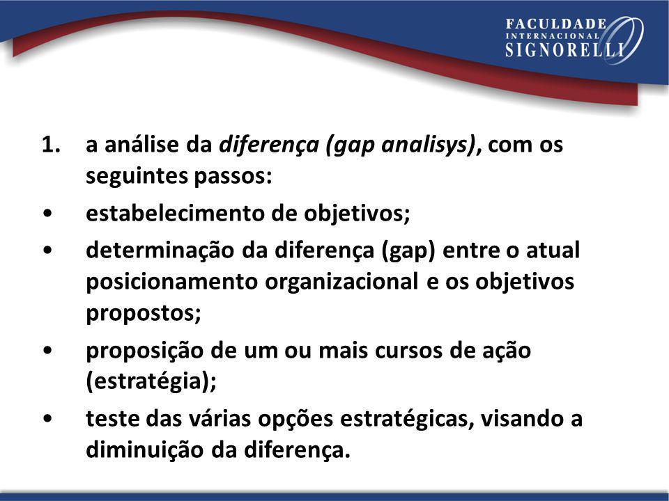 a análise da diferença (gap analisys), com os seguintes passos: