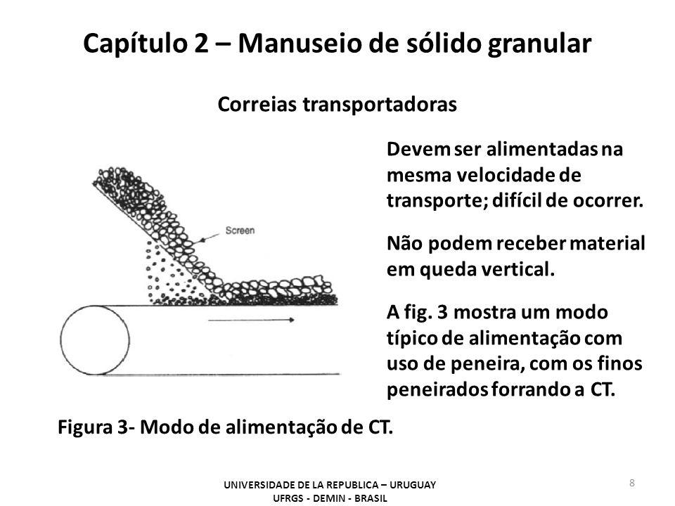 Capítulo 2 – Manuseio de sólido granular