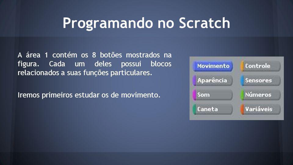 Programando no Scratch