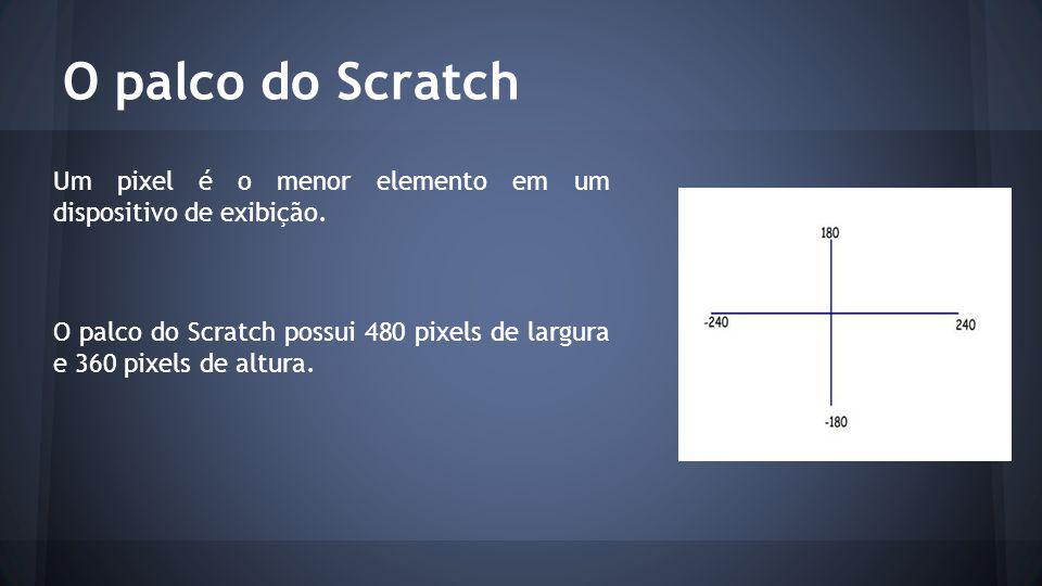 O palco do Scratch Um pixel é o menor elemento em um dispositivo de exibição.