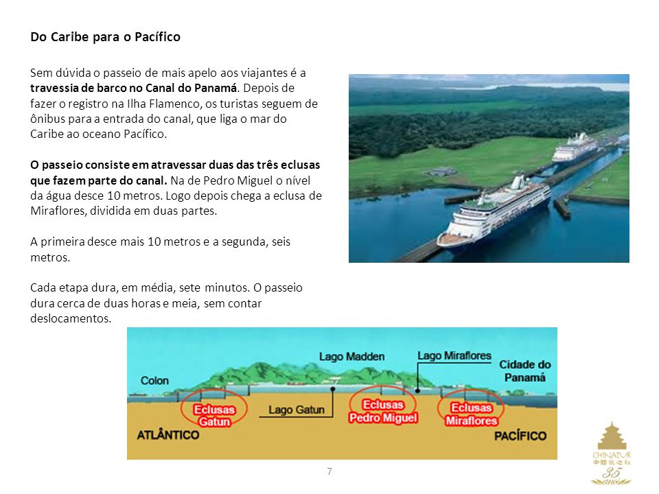 Do Caribe para o Pacífico