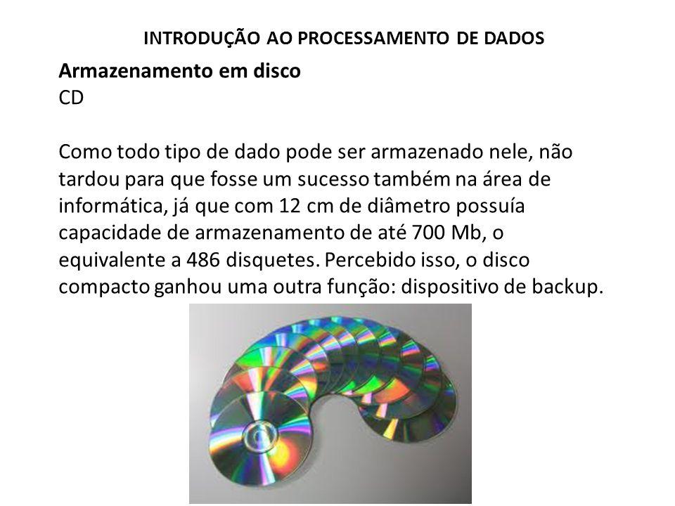 Armazenamento em disco CD