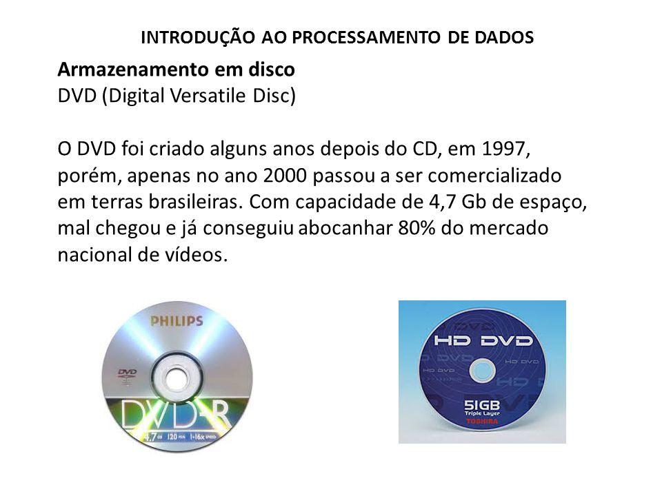 Armazenamento em disco DVD (Digital Versatile Disc)