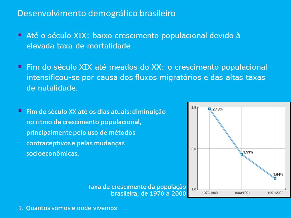 Desenvolvimento demográfico brasileiro