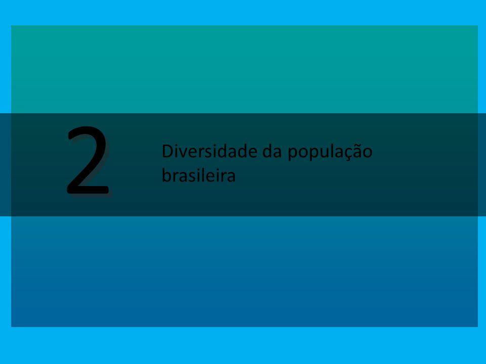 2 Diversidade da população brasileira