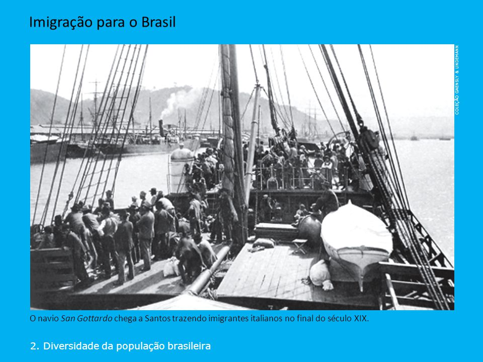 Imigração para o Brasil