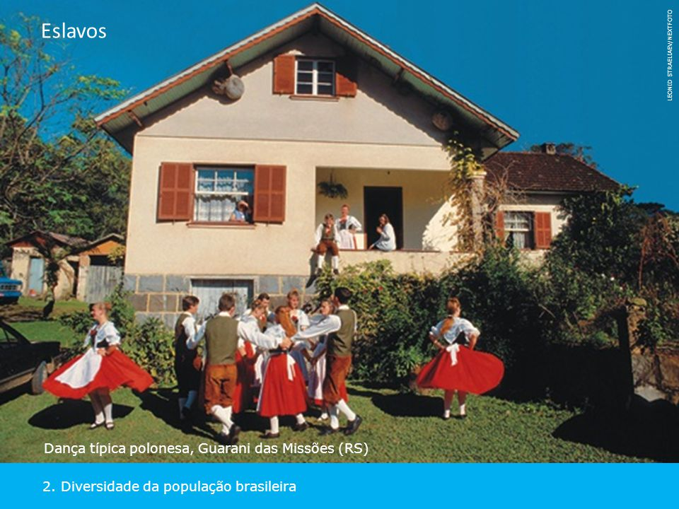 Eslavos Dança típica polonesa, Guarani das Missões (RS)