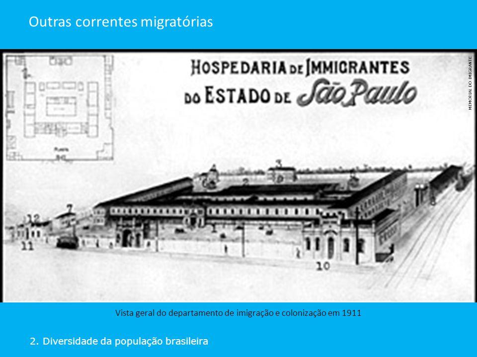 Vista geral do departamento de imigração e colonização em 1911