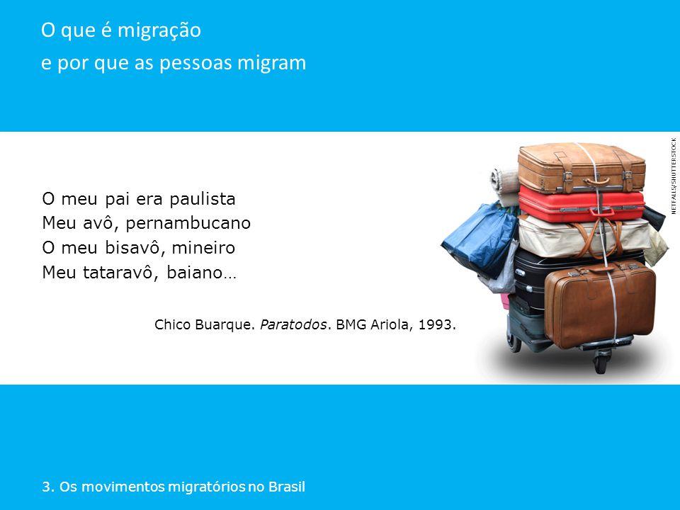 O que é migração e por que as pessoas migram