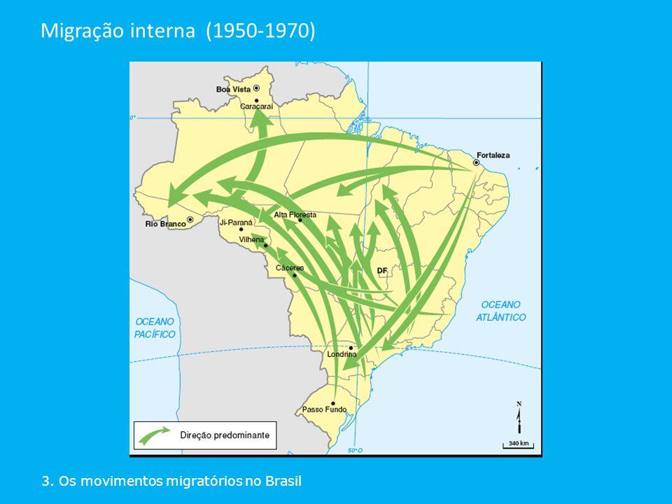 Migração interna (1950-1970) 3. Os movimentos migratórios no Brasil