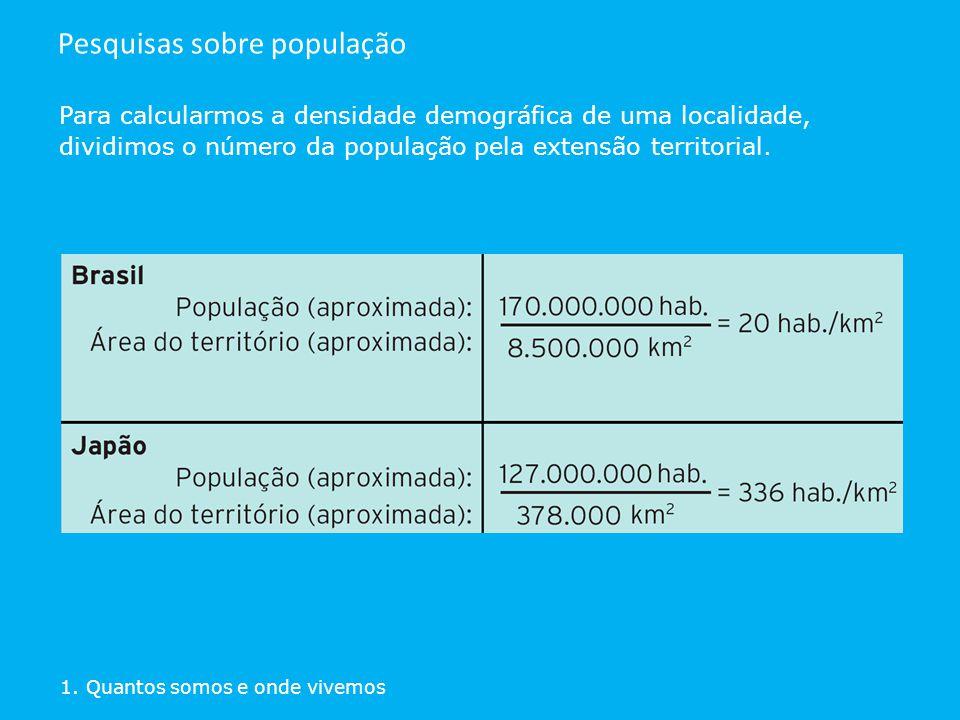 Pesquisas sobre população