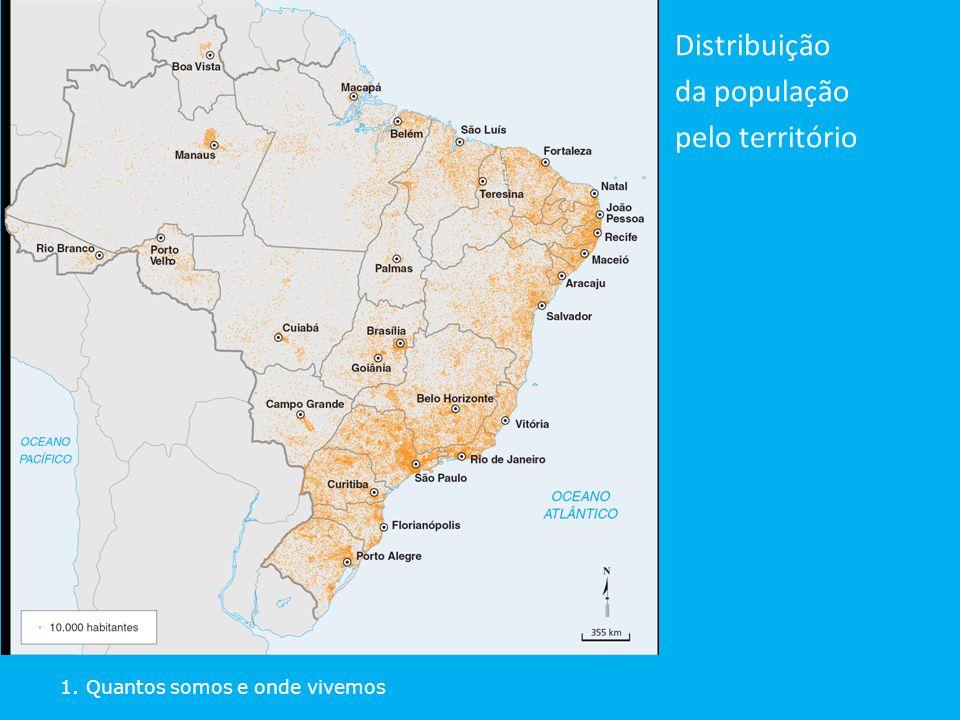 Distribuição da população pelo território