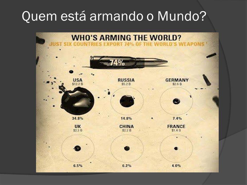 Quem está armando o Mundo
