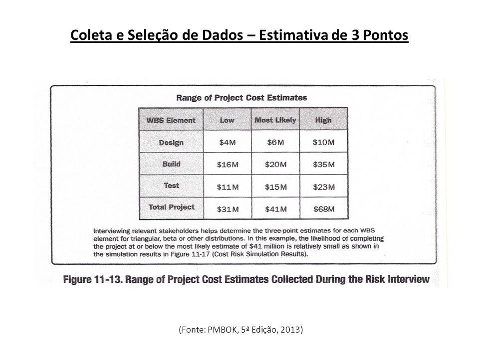 Coleta e Seleção de Dados – Estimativa de 3 Pontos