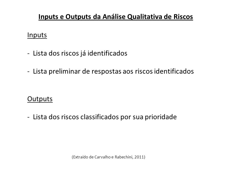 Inputs e Outputs da Análise Qualitativa de Riscos