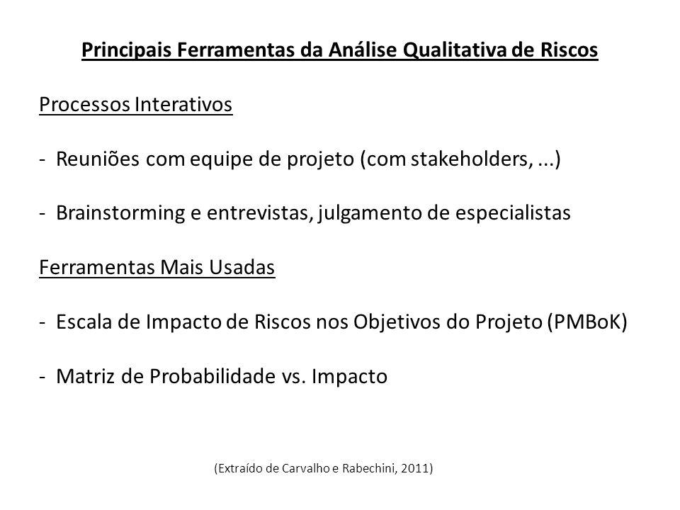 Principais Ferramentas da Análise Qualitativa de Riscos